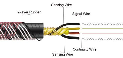 fuel-leak-detection-cable