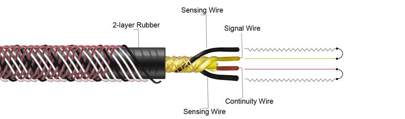 fuel-leak-detection-cable