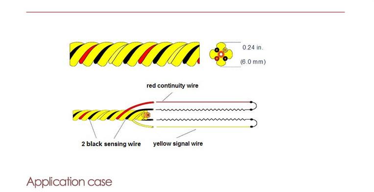 prosino-fluid-sensing-cable